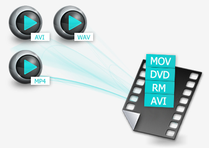 how to change mkv to mp4 easy