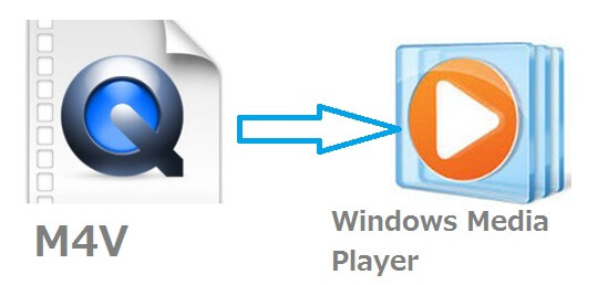 how to play m4v on windows media player